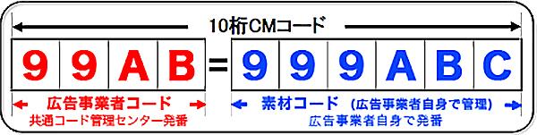 10桁コード 4k uhd 4k変換  HDCAM HDCAM-SR XDCAM テレビCM 電通 共通コード