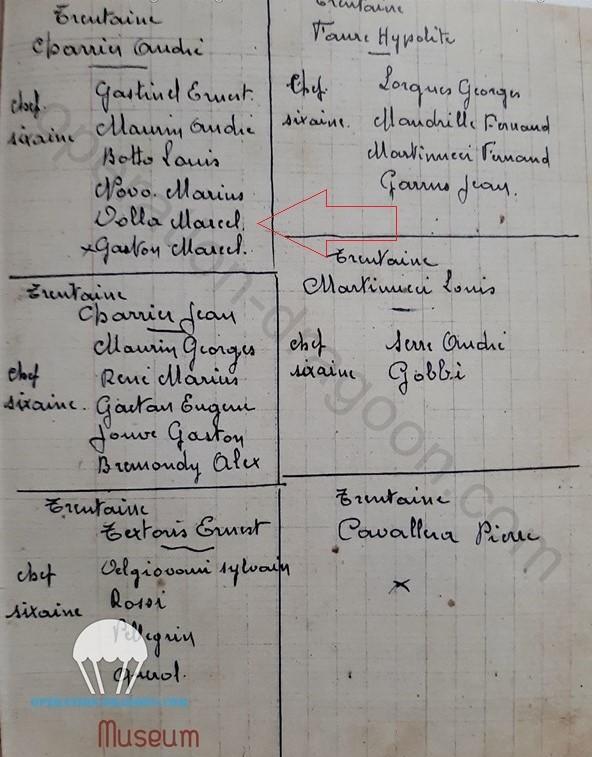 document original manuscrit de la crétion des groupes et de la répartition des trentaines pour le réseau de réisistance des Arcs.