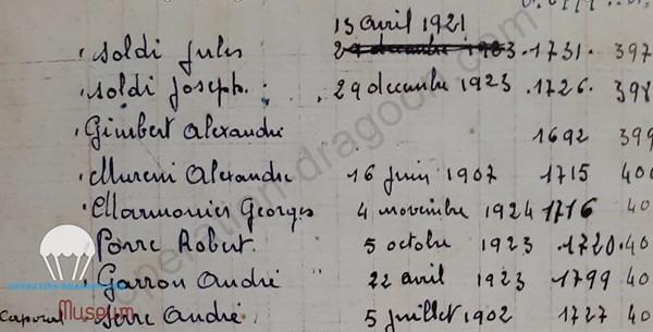 extrait de la liste manuscrite des membres des forces françaises de l'intérieur de la ville des Arcs. (archives privées)