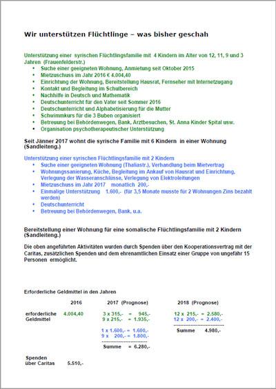 Rechenschaftbericht der EineWelt Gruppe über Betreuung von 4 Flüchtlingsfamilien, Juni 2017 (PDF)