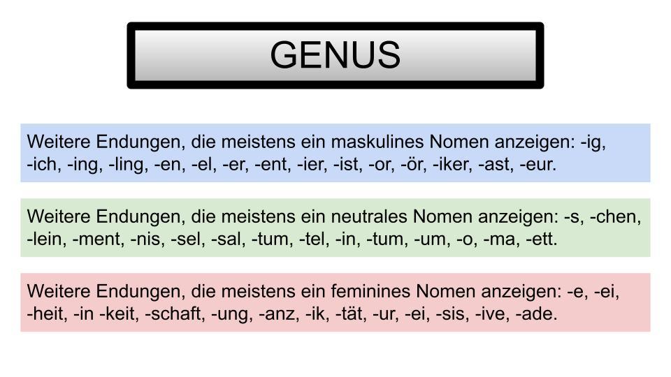 Fichas de alemán