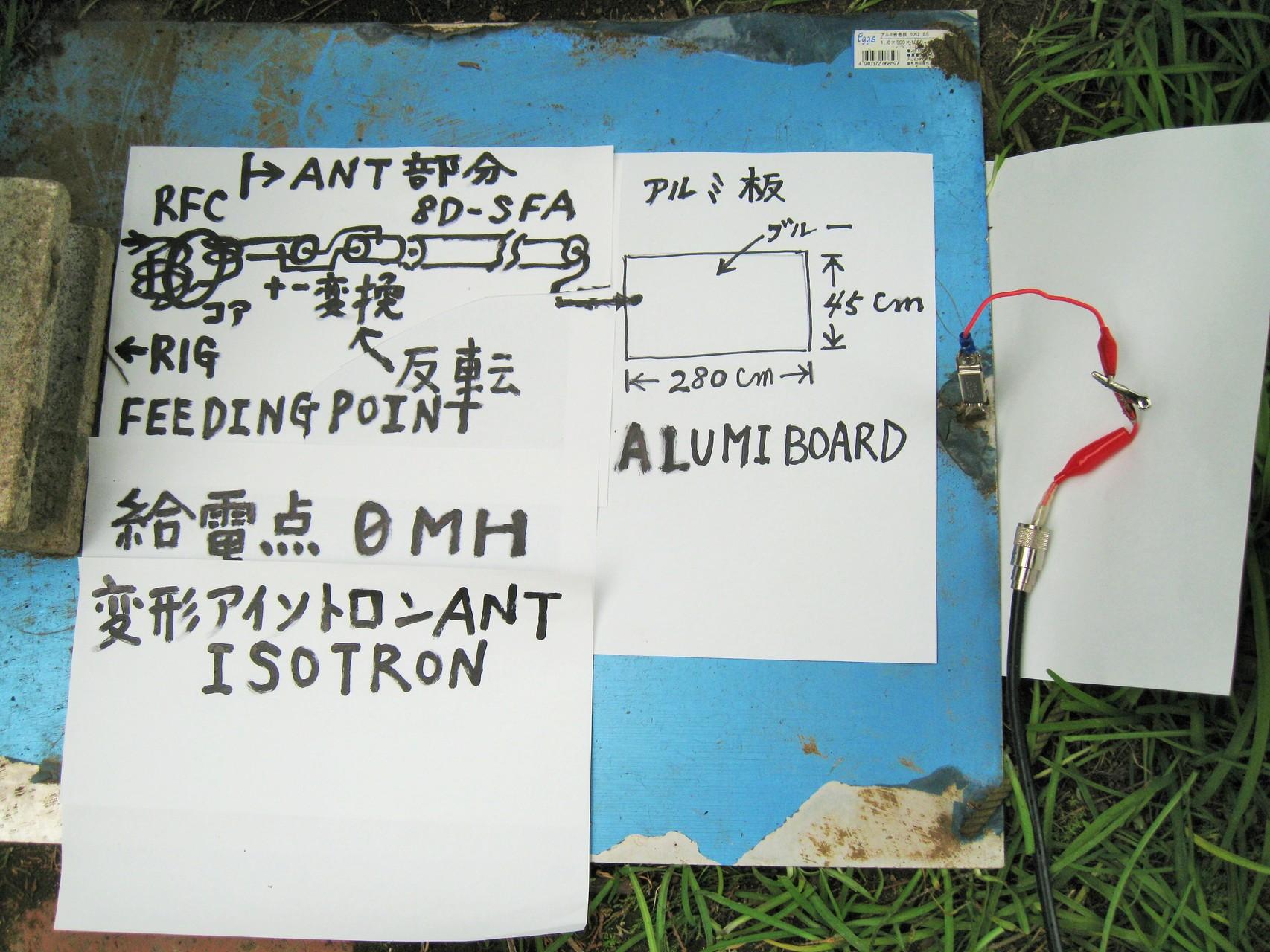 FEEDING POINT給電点0mH/15m長5D-SFA給電同軸ケーブル(+-逆給電)の芯線に+アルミ板接続:変形ISOTRON ANT