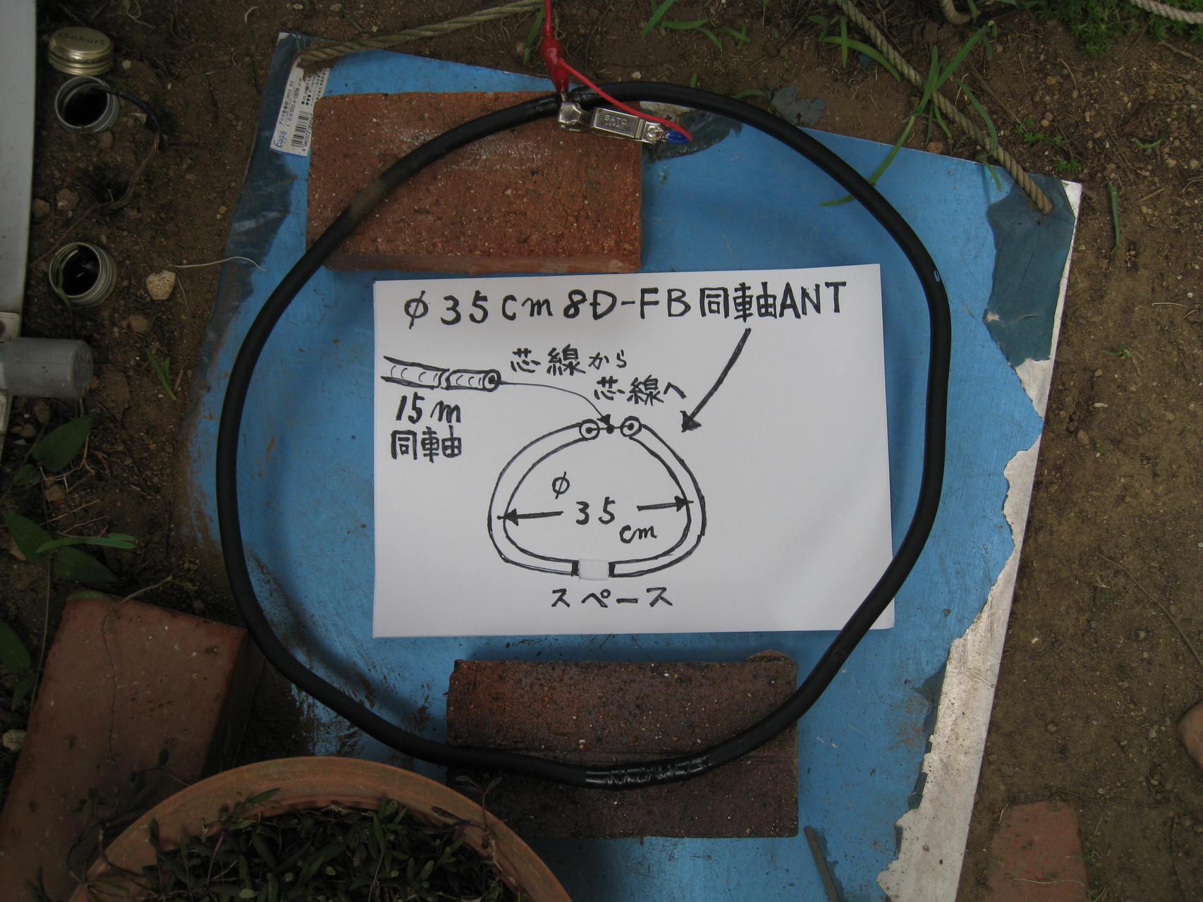 地上高ゼロメートル/地面置きLING ANTを地面置きアルミ板の上方に若干浮かせて設定した状況