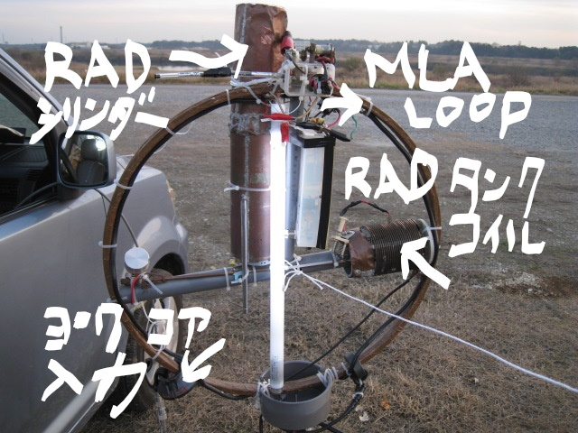 TV用ヨークコアに同軸二回巻きで高周波入力:MAG-RAD-LOOPアンテナ