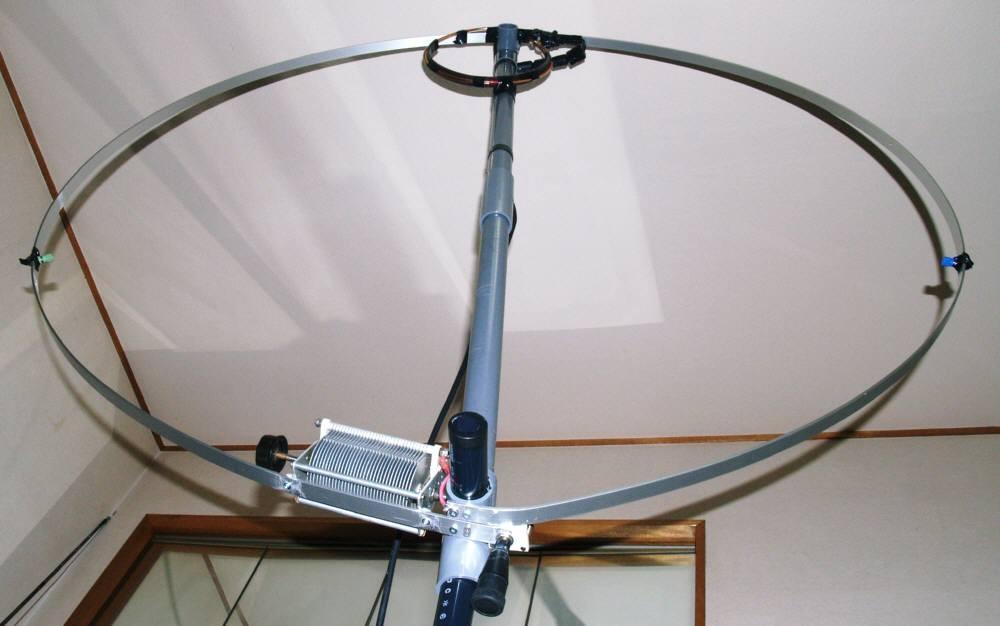 直径127cmMLA:二重給電ループ