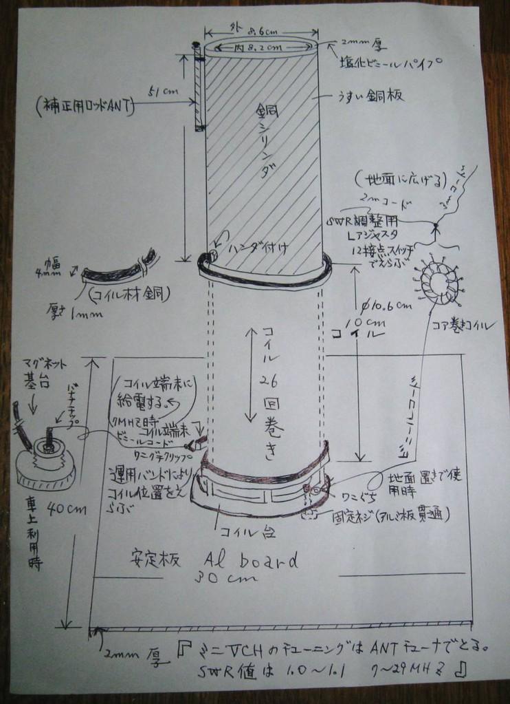 65cmミニVCH(バンドチューニングは可能ですが受信性能はよくありません)