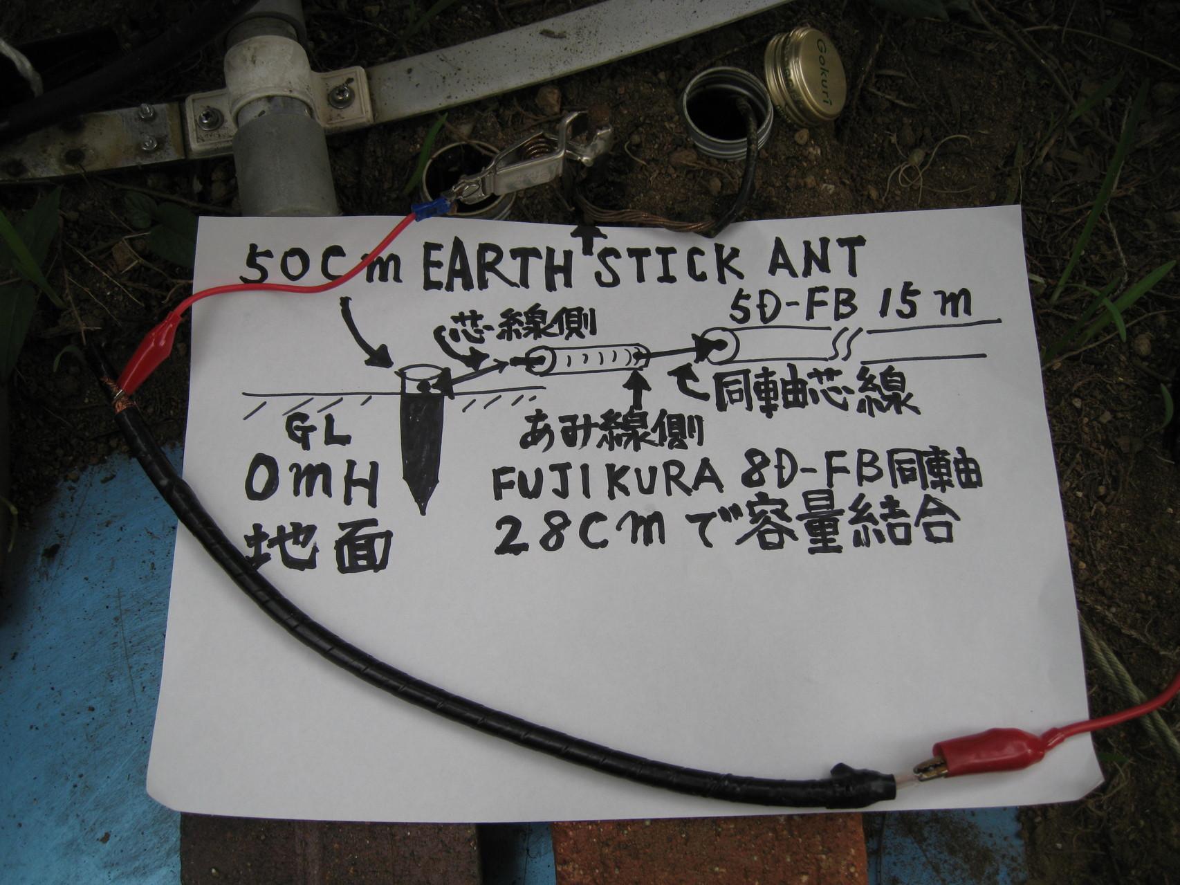 地上高ゼロメートル/地面置き