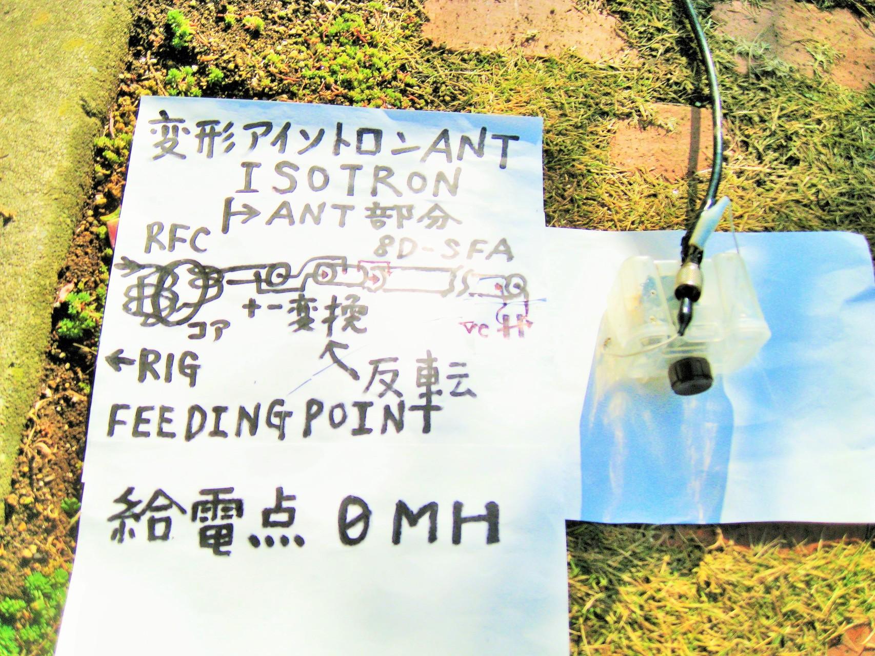 同軸極性±反転短尺コネクター+15m長同軸ケーブル芯線編線間にVC接続地上高ゼロメートルisotron(アイソトロン) ANT
