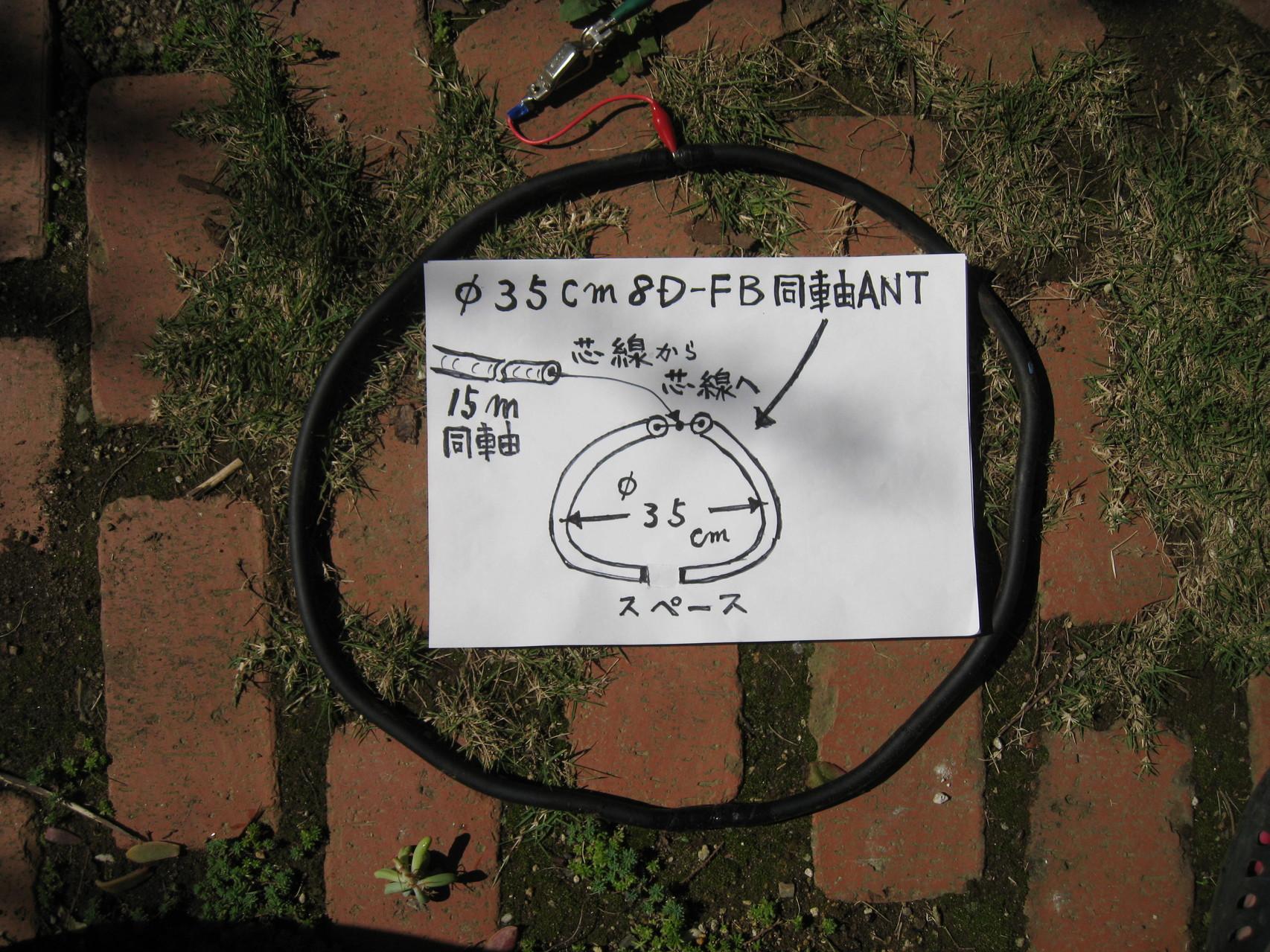 地上高ゼロメートル/地面置きLING ANT