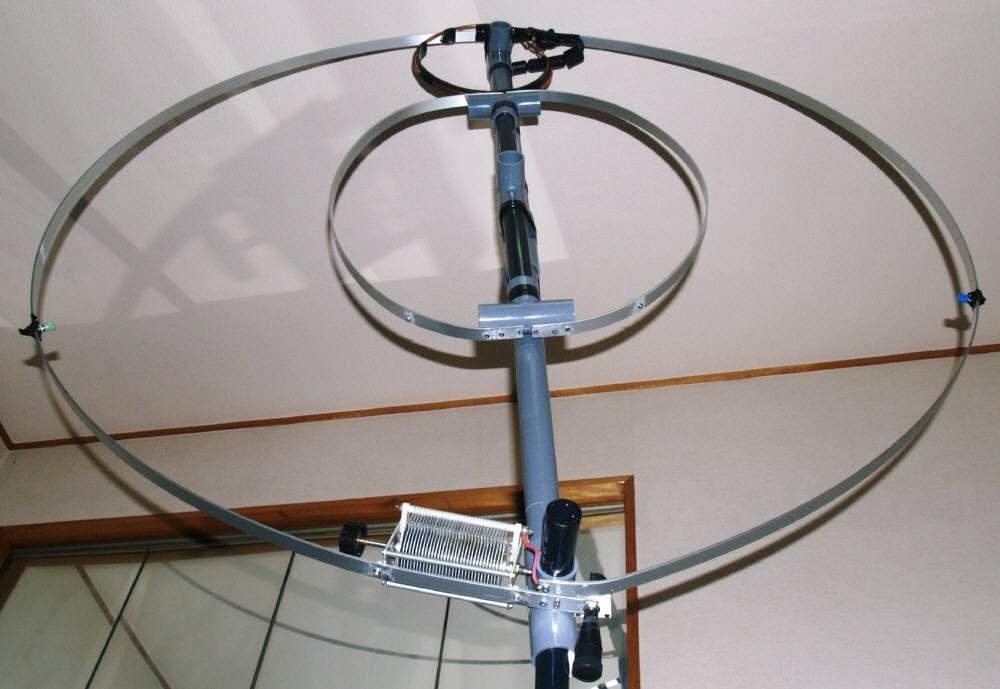 直径127cmMLA:直径55cmのダブル・ループ