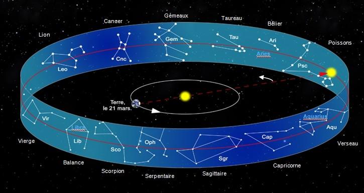 constellation du zodiaque