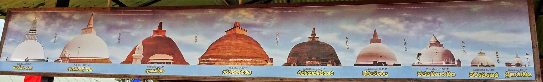 Die verschiedenen Stupas.