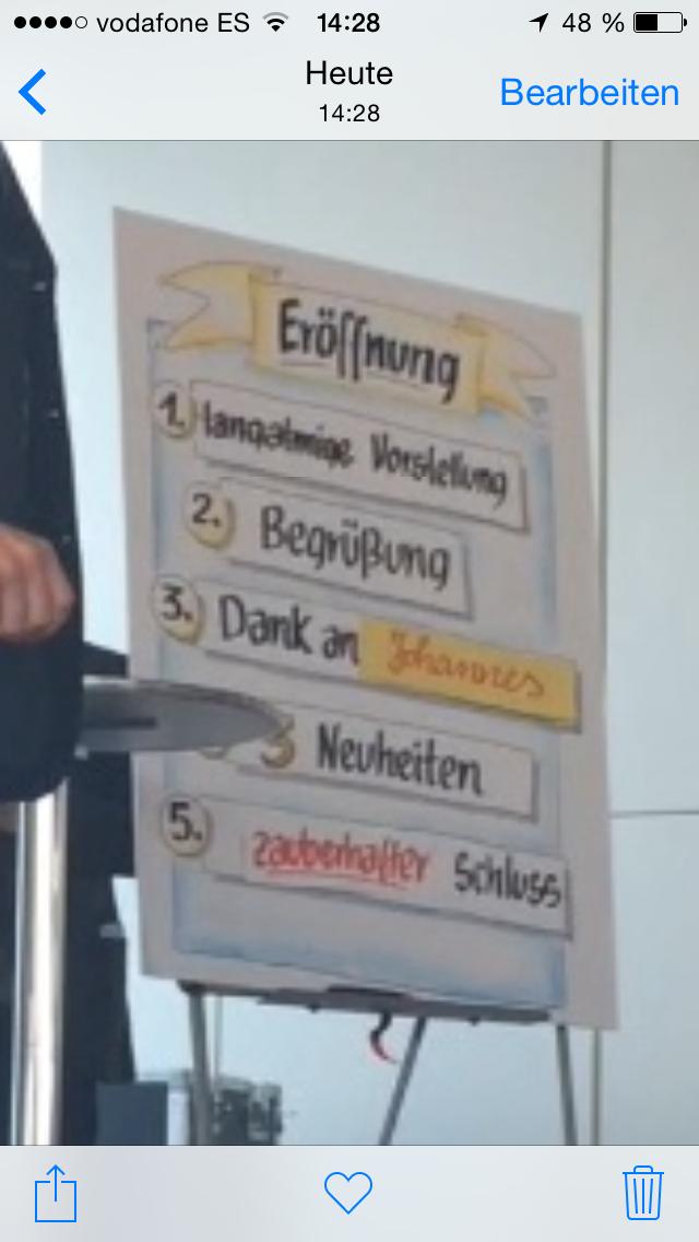 Darstellung des Tagesablaufs  (gesehen auf dem Trainerkongress Berlin / Gerd Schilling)