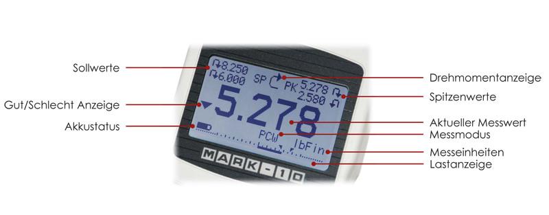 Serie TT03 Display