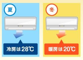 空調の推奨設定温度