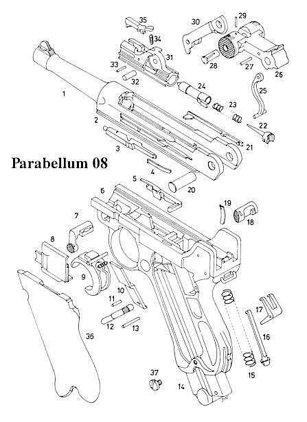 люгер , п-08, П-08,схема парабеллум 08, схема Р-08 , схема люгер , Р-08, запчасти люгер, запчасти для оружия, ударник люгер, боёк люгер, магазин для люгер,
