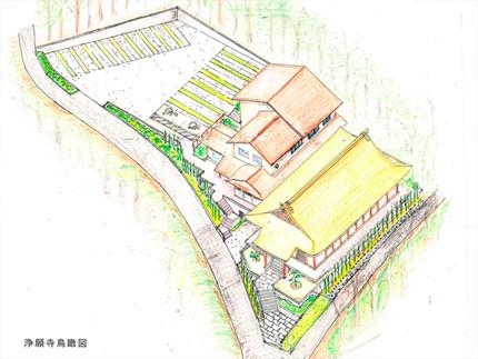 浄願寺俯瞰図