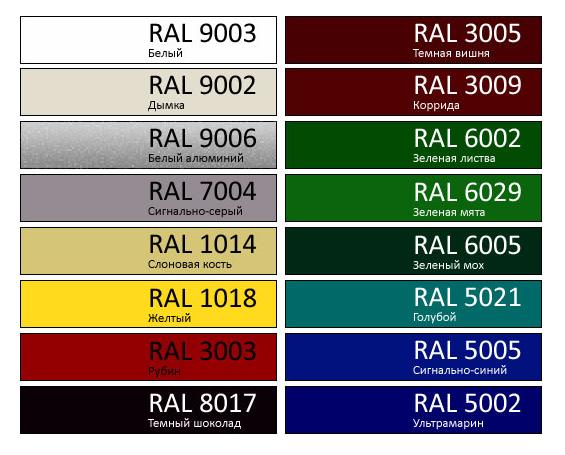 Стандартные цвета сэндвич-панелей по каталогу RAL
