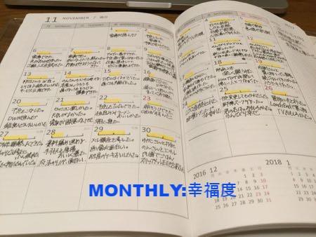 手帳のマンスリーページには幸福度を記録する