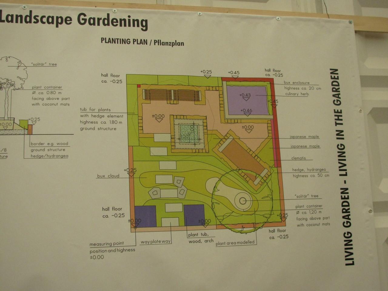 ... um alle Vorgaben von Pflanzplänen, Plänen für Zugangswege, Wasserbecken und Gartenliege in die Realität umzusetzen.
