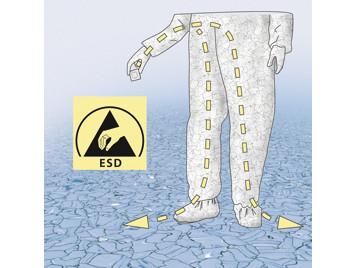 Quelle: Forbo ESD Eignung für empfindliche elektronische Bauteile