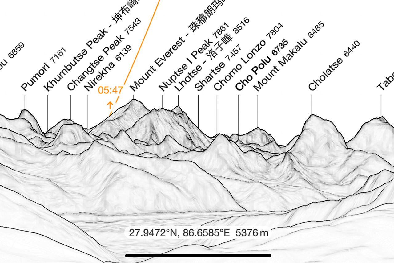 Hier ein Teil der Gipfel, welche man vom Pass her sieht.