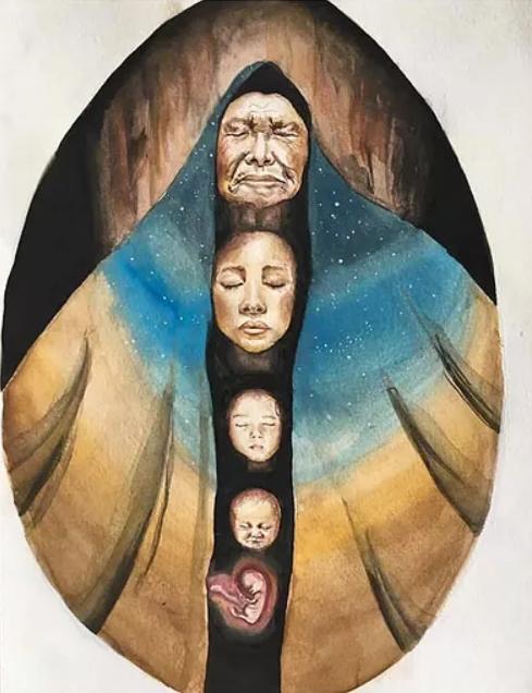 Prière de libération, de purification et de transmutation des mémoires ancestrales