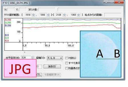 図1:2013年8月14日月齢7.4の月(上弦) 時刻15:49 【昼の月】