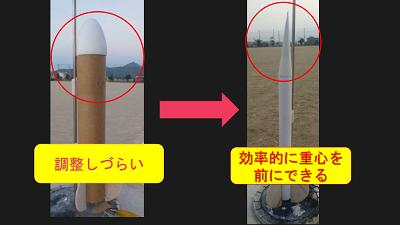 左は実験Aのロケットの形、右が実験Bのロケットの形