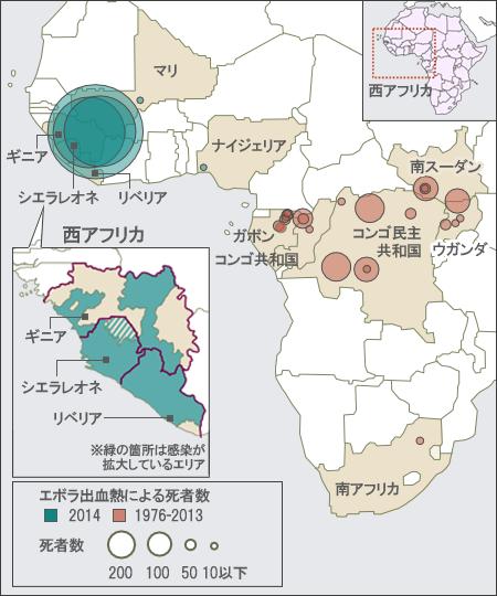 出典:WHO、HPA、CDC 次のサイトを参考に作図 http://www.bbc.com/news/health-29060239