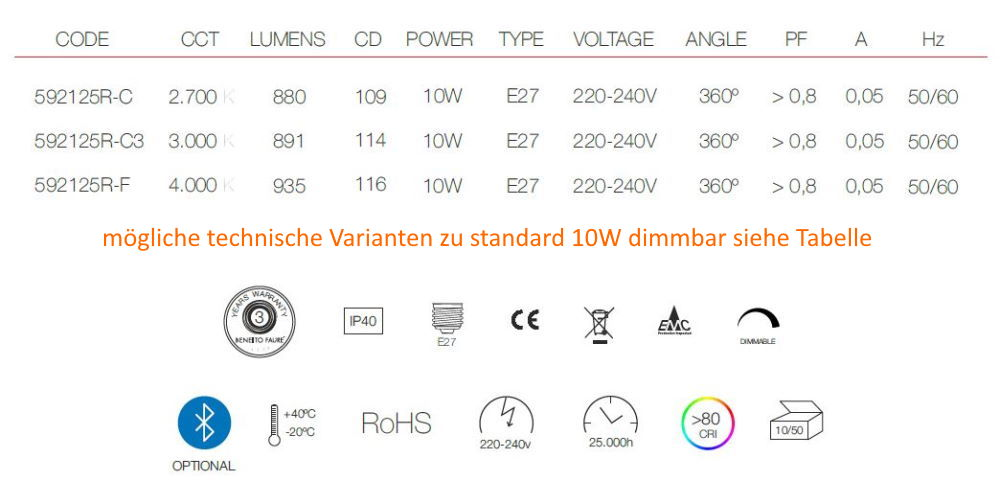 Möglichkeiten standard 10W dimmbar