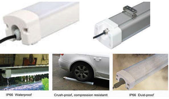 Dampf, Druck, Staub- und Wasserdicht geprüft