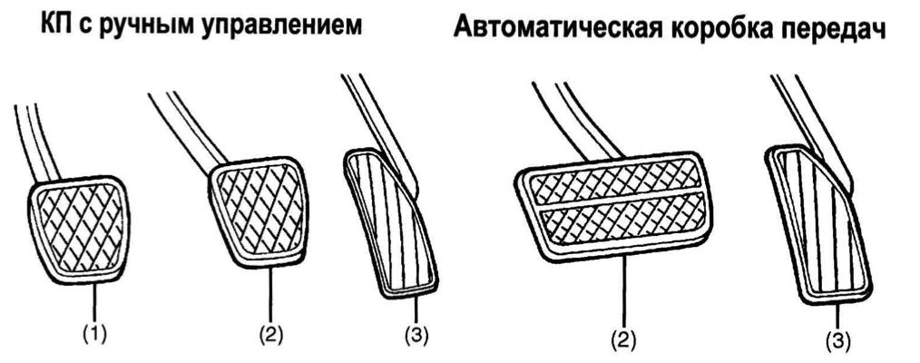 Назначение педалей: 1 - сцепление, 2 - тормоз, 3 - газ