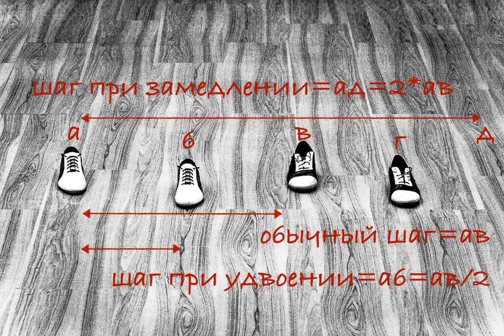 Правило размера шага