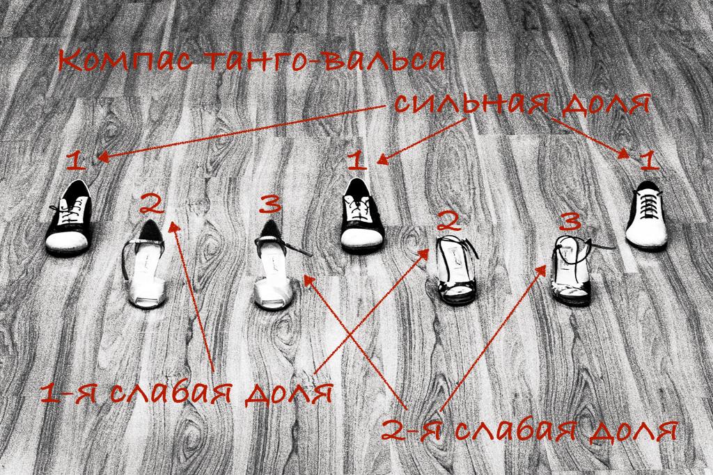 Ритмическая схема танго-вальса
