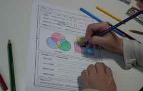 色彩基礎の授業風景の画像