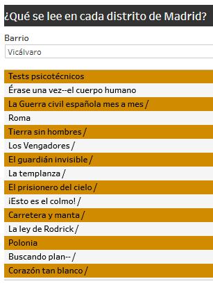 Tabla publicada por cuartopoder.es