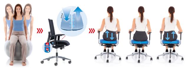 Köhl Air-Seat