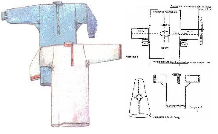 Стежком в историю.. Рубаха с подоплекой с кумачными прошивами..