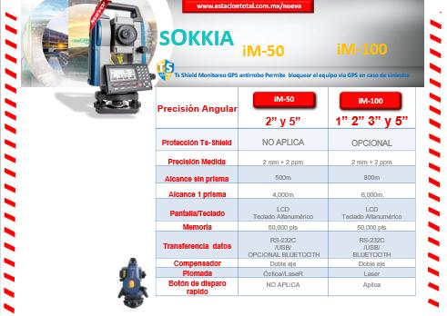diferencias de las estaciones totales sokkia iM-50 y iM-100