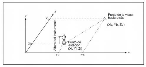 altura del equipo topografico estacion total