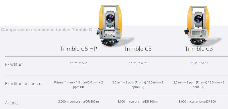 comparativa trimble C5 Y C3