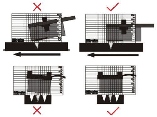 Die beiden Winkelpositionen (Azimuth und VTA) die mit der Schablone von evlon kontrolliert werden können
