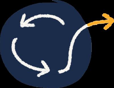 Wiederholungsverhalten...Dr. U. Rams. Psychotherapie in ganzheitlichen Lebensfragen