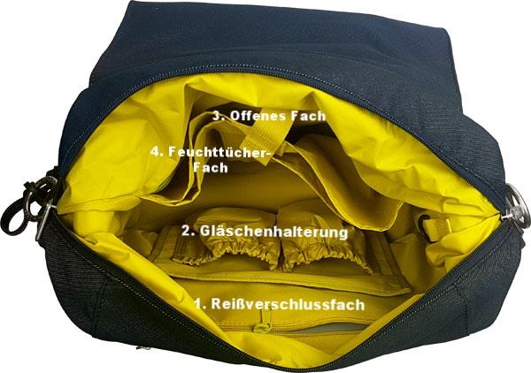 Lässig Green Label Wickeltasche innen