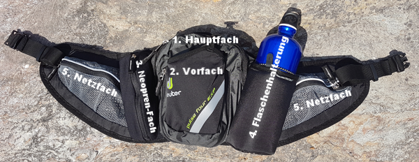 Deuter Hüfttasche, Deuter Pulse Four EXP