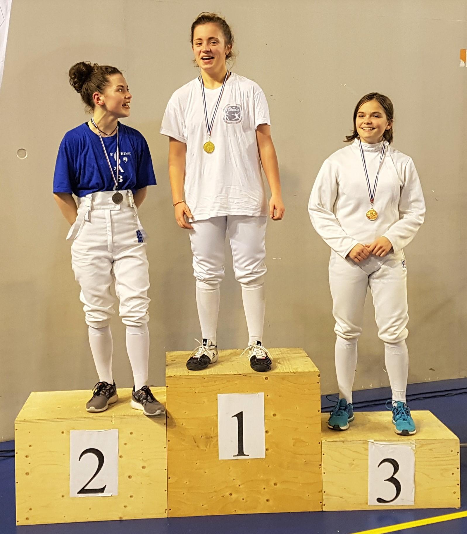 M17 : 1ère Audrey  et 2ème Olympe