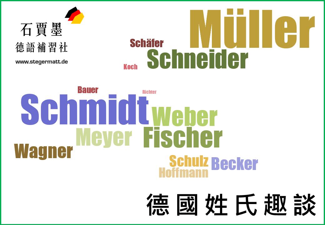 【德國姓氏】文化趣談-羊屁股先生與Fucker小姐