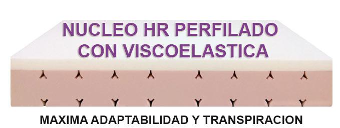 núcleo perfilado idescanso, sistema de transpiración por conductos. Totana Murcia colchones de viscoelastica.