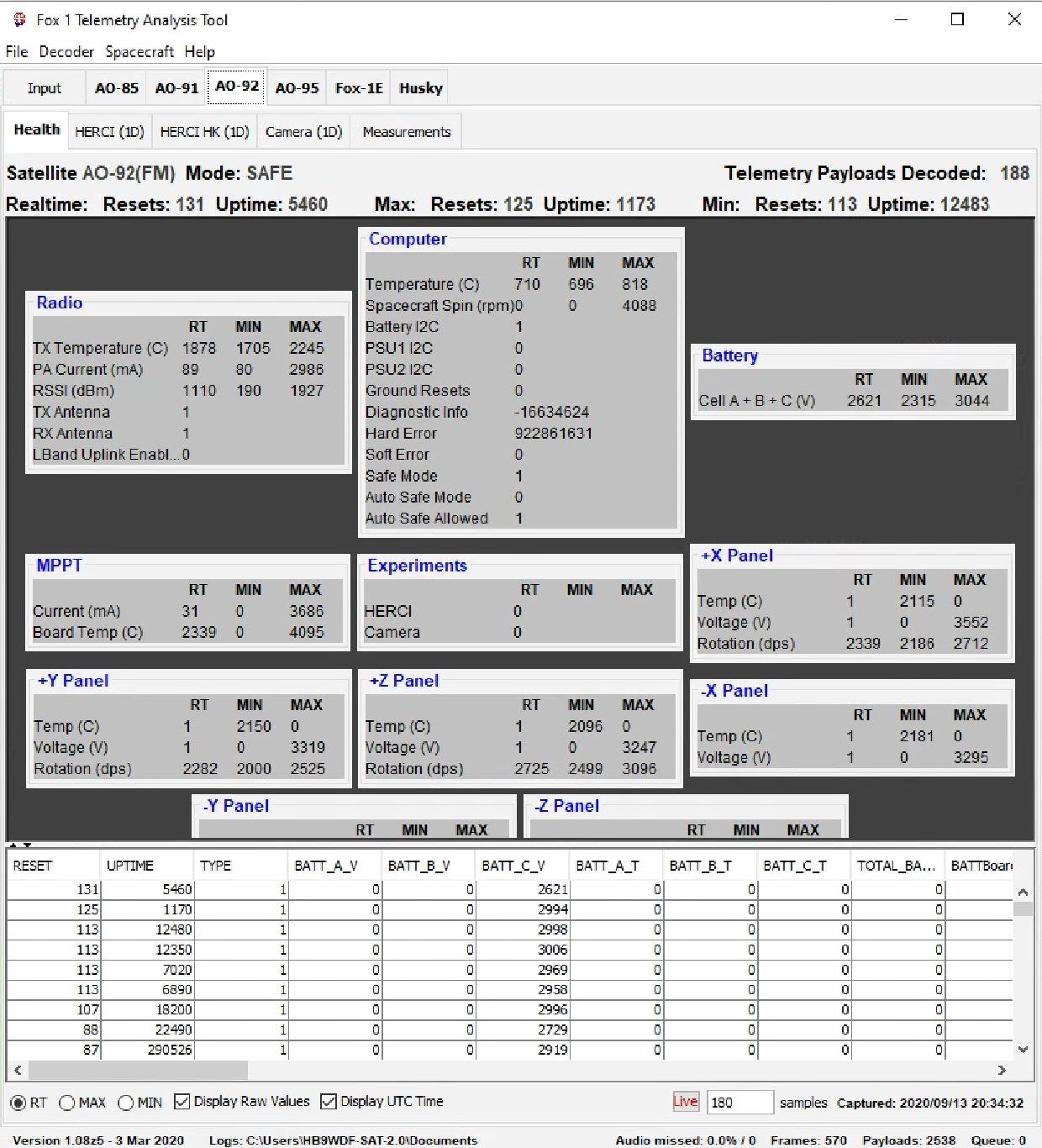 Statusübersicht mit aktuellen Messwerten der Module